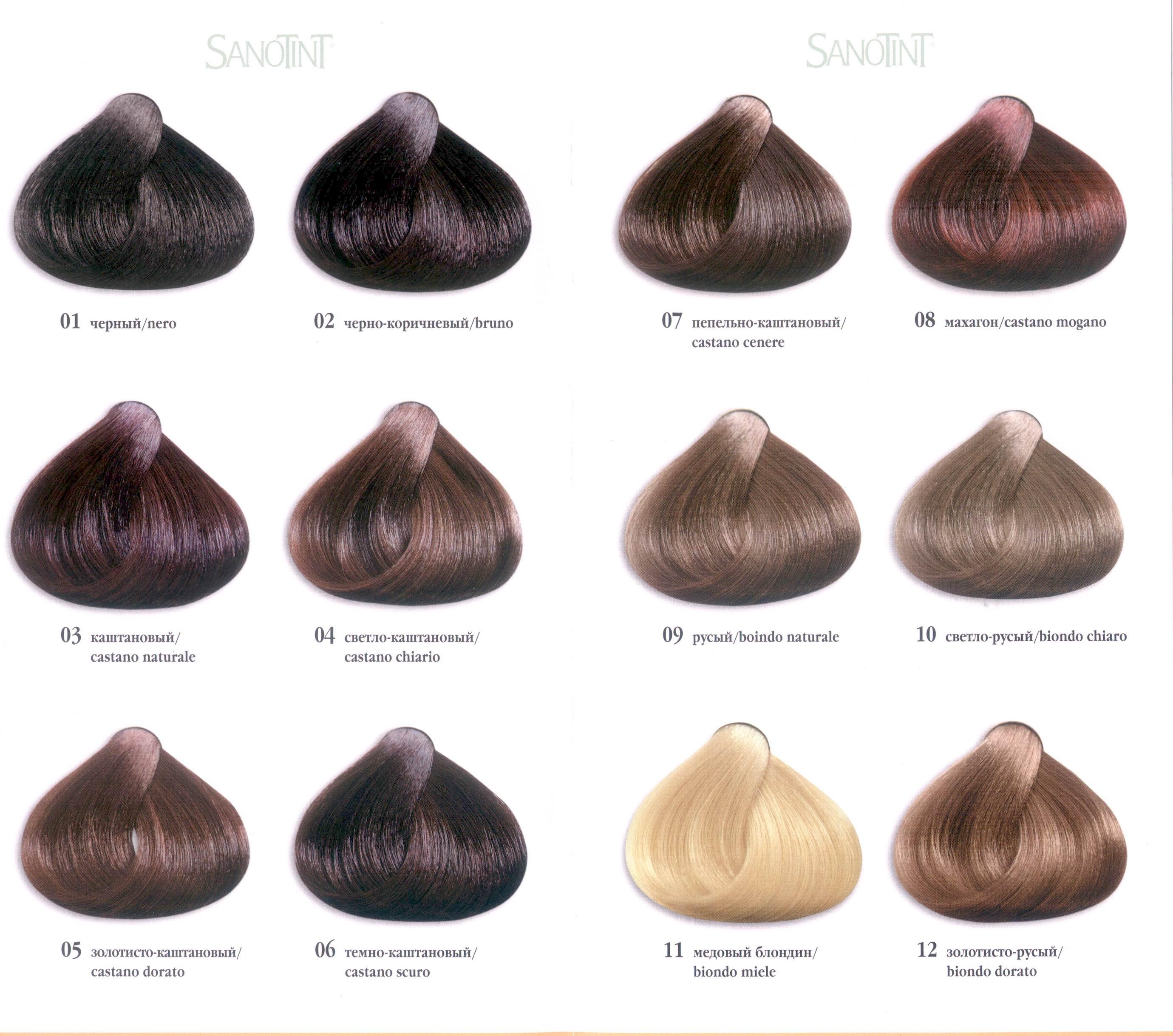 Русые волосы все цвета оттенки мелирование 50 фото